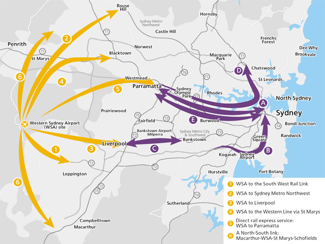 Parramatta Light Rail Value Capture